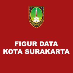 FIGUR DATA