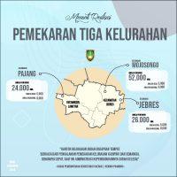Infografis-pemekaran-3-klurahan