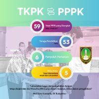 infografispppk
