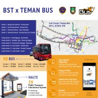 Infografis-Teman-BusxBST