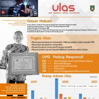 Infografis-Ulas