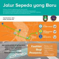 Infografis-jalur-sepeda