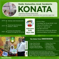 Infografis-radio-konata