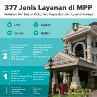 infografis-MPP