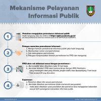 infografis-PPID