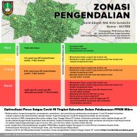 Infografis-Intip-Surakarta
