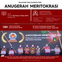 Infografis-Meritokrasi