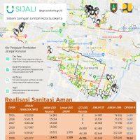 Infografis-Sanitasi