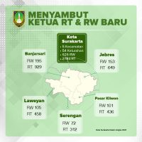 Infografis-pemilihan-ketua-RT