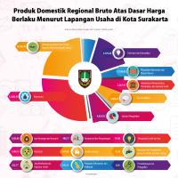 infografis_PDB