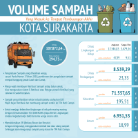 Infografis-sampah